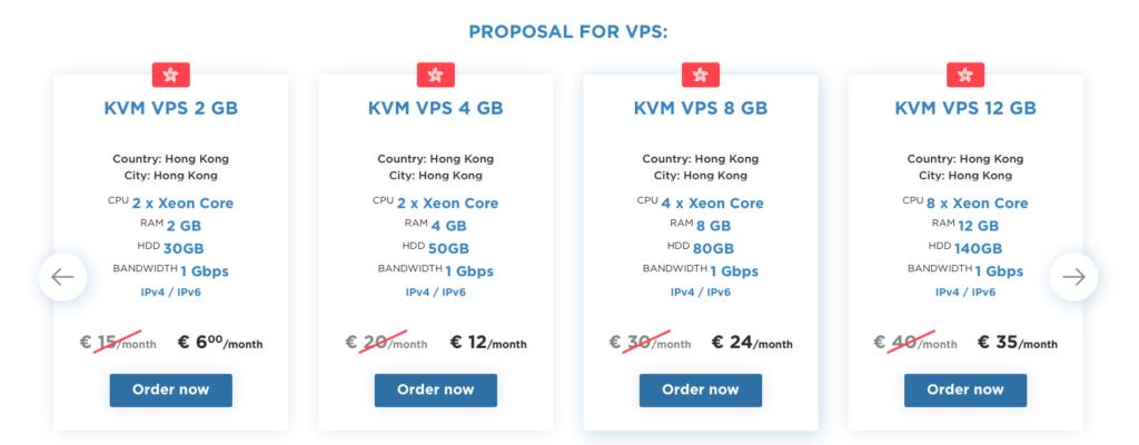 Host-world.com VPS cenník pro lokalitu Hong Kong